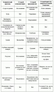 Второй вариант новой диагностической пробы А. И. Дашевского.